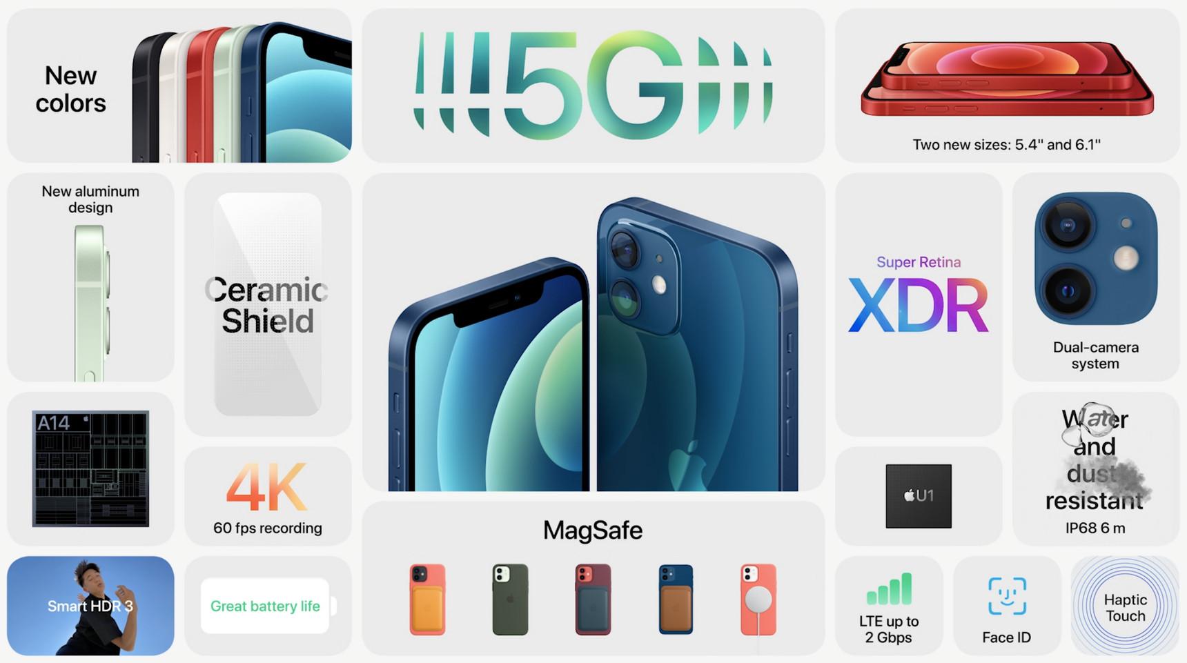 iPhone 12: Ponsel Super Cepat dengan 5G